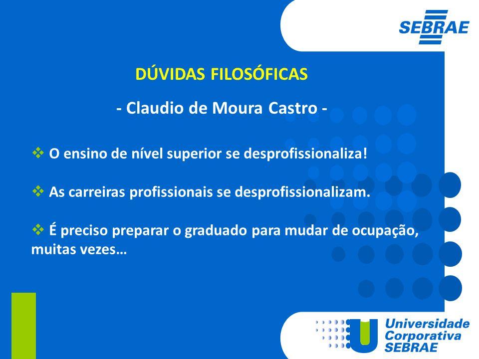 DÚVIDAS FILOSÓFICAS - Claudio de Moura Castro -