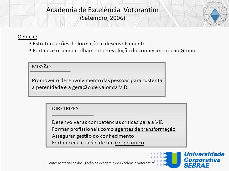 Academia de Excelência Votorantim (Setembro, 2006)