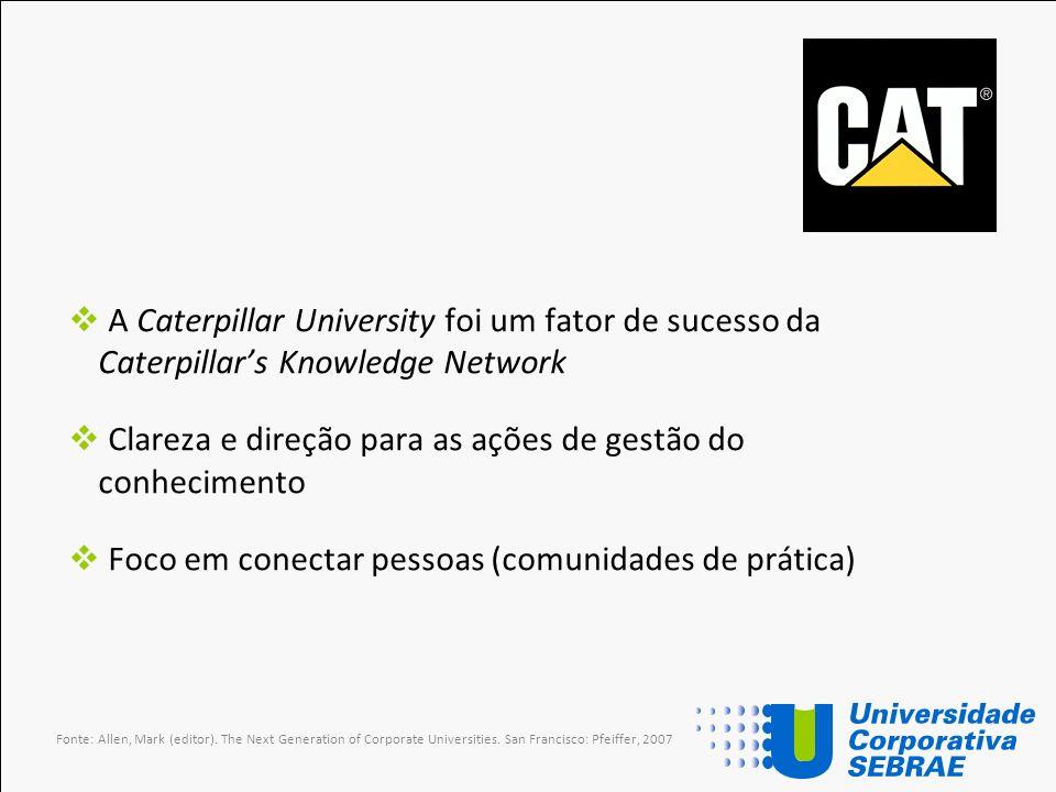 Clareza e direção para as ações de gestão do conhecimento