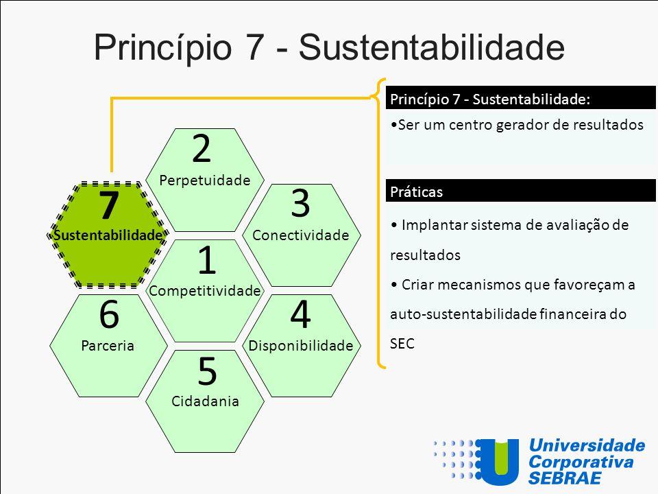 Princípio 7 - Sustentabilidade
