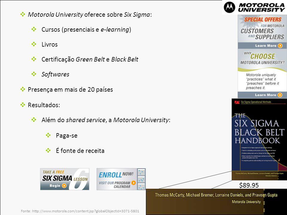 $89.95 Motorola University oferece sobre Six Sigma: