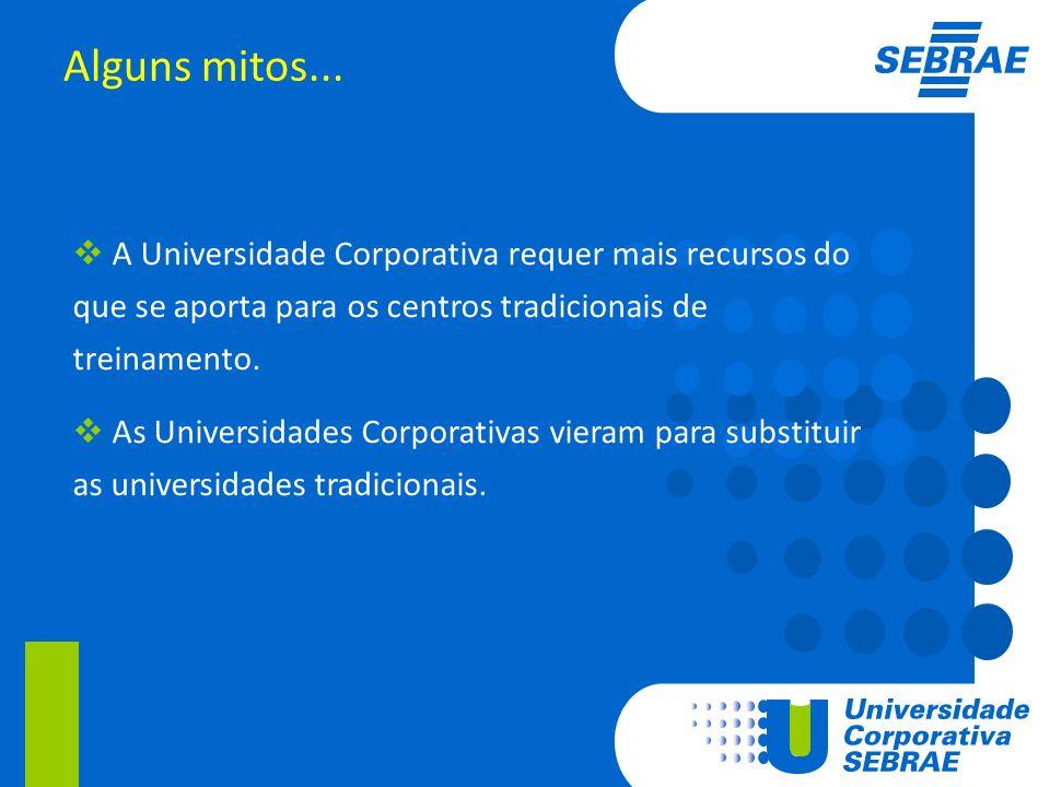 Alguns mitos... A Universidade Corporativa requer mais recursos do que se aporta para os centros tradicionais de treinamento.