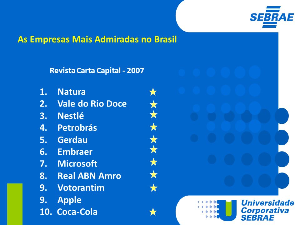 As Empresas Mais Admiradas no Brasil Revista Carta Capital - 2007