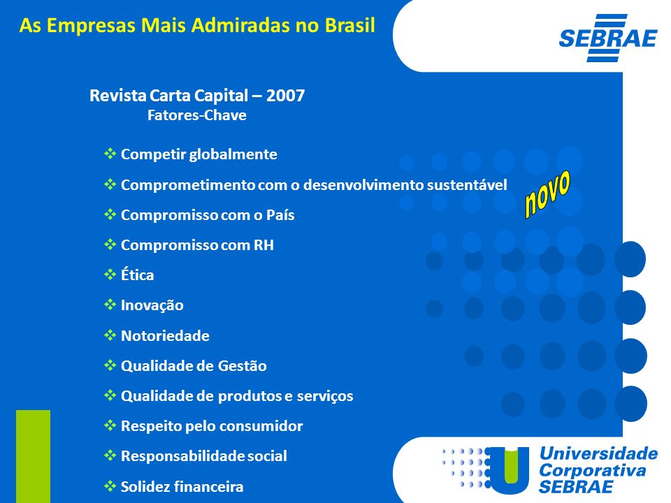 As Empresas Mais Admiradas no Brasil Revista Carta Capital – 2007