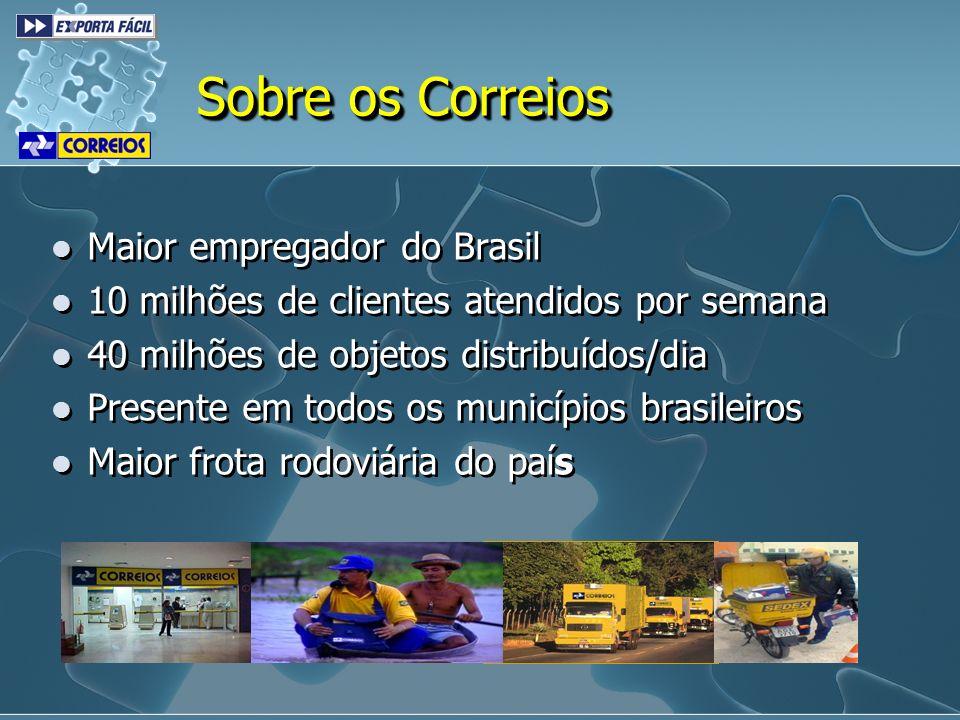 Sobre os Correios Maior empregador do Brasil