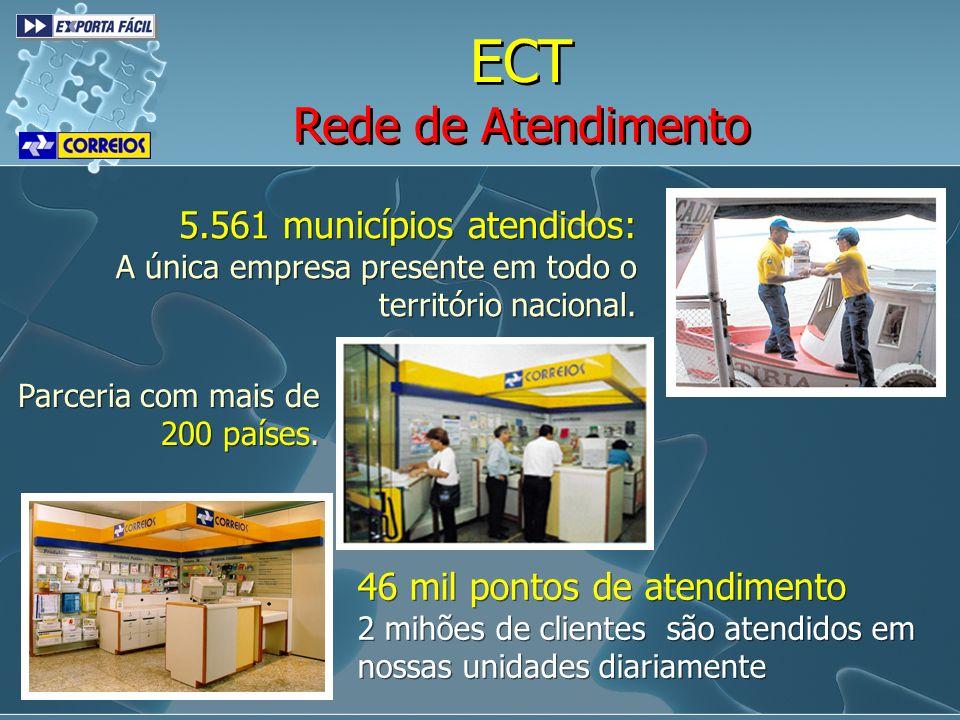 ECT Rede de Atendimento