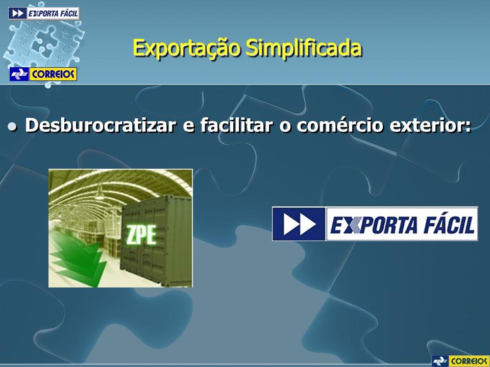 Exportação Simplificada