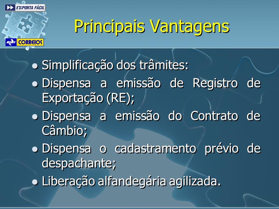 Principais Vantagens Simplificação dos trâmites: