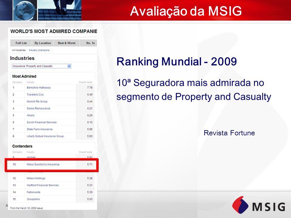 Avaliação da MSIG Ranking Mundial - 2009