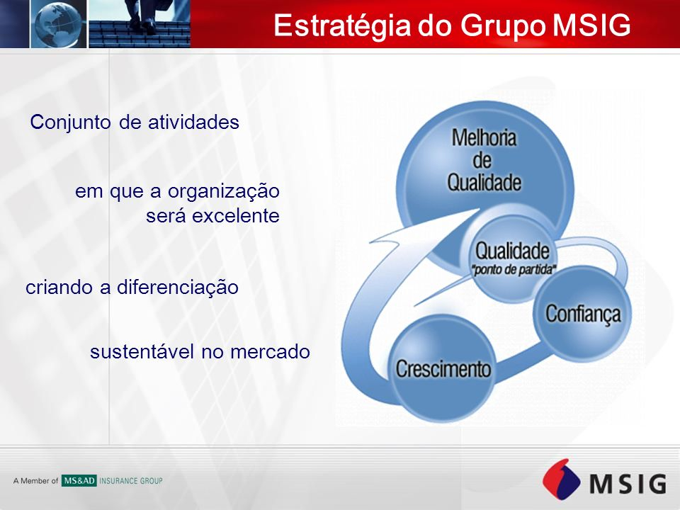 Estratégia do Grupo MSIG