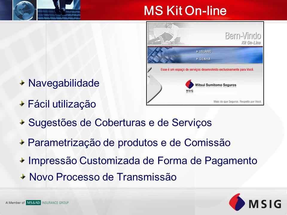 MS Kit On-line Navegabilidade Fácil utilização