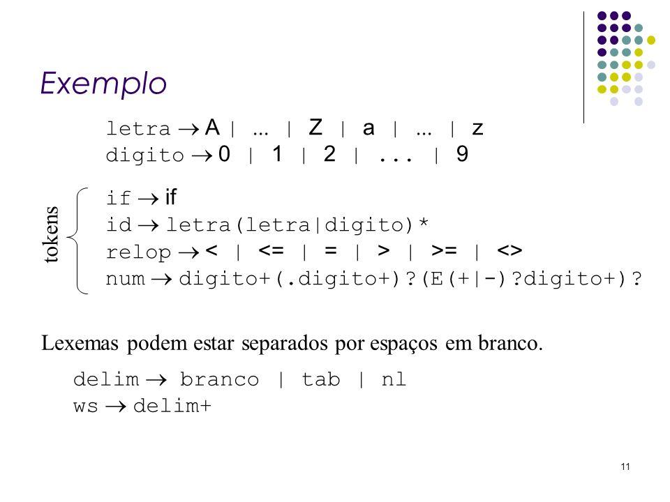 Exemplo letra  A | ... | Z | a | ... | z digito  0 | 1 | 2 | ... | 9