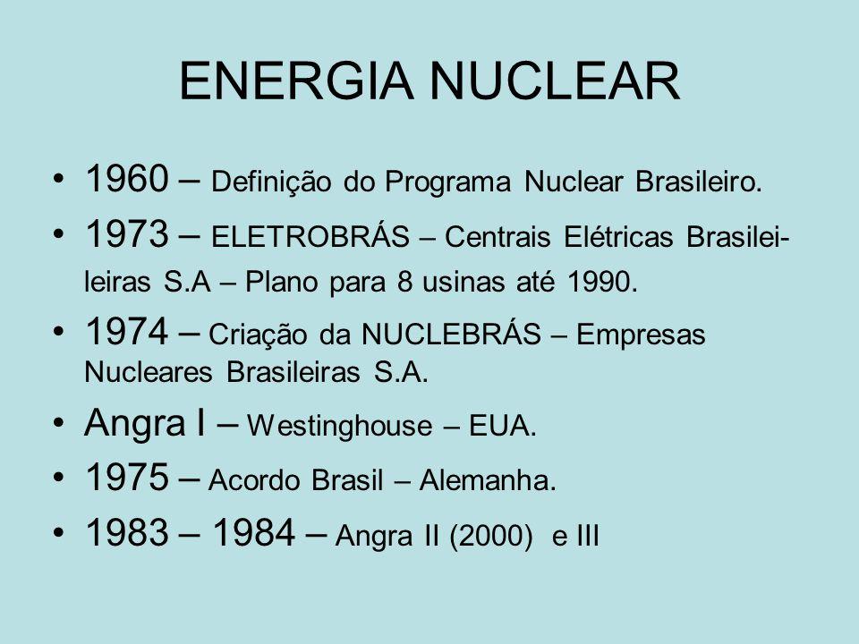 ENERGIA NUCLEAR 1960 – Definição do Programa Nuclear Brasileiro.