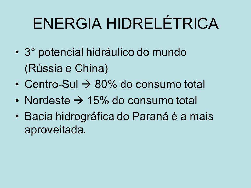 ENERGIA HIDRELÉTRICA 3° potencial hidráulico do mundo (Rússia e China)