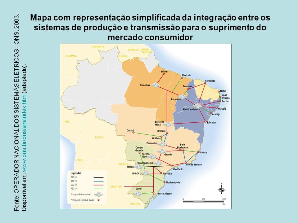 Mapa com representação simplificada da integração entre os sistemas de produção e transmissão para o suprimento do mercado consumidor