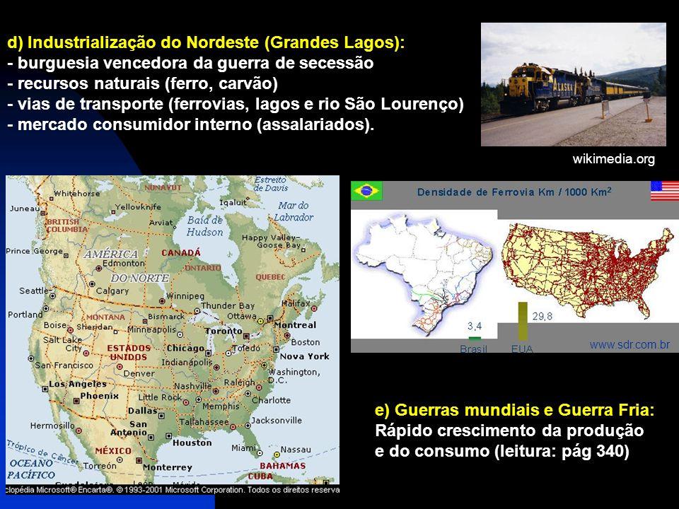 d) Industrialização do Nordeste (Grandes Lagos):