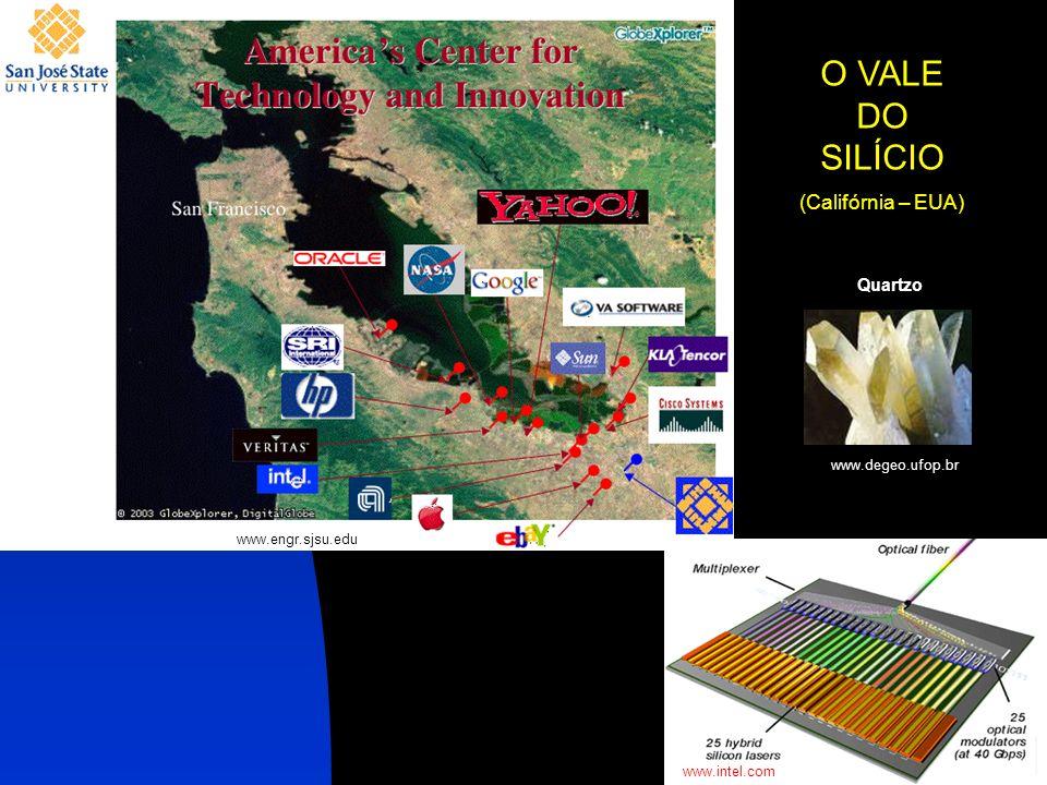 O VALE DO SILÍCIO (Califórnia – EUA) Quartzo www.degeo.ufop.br
