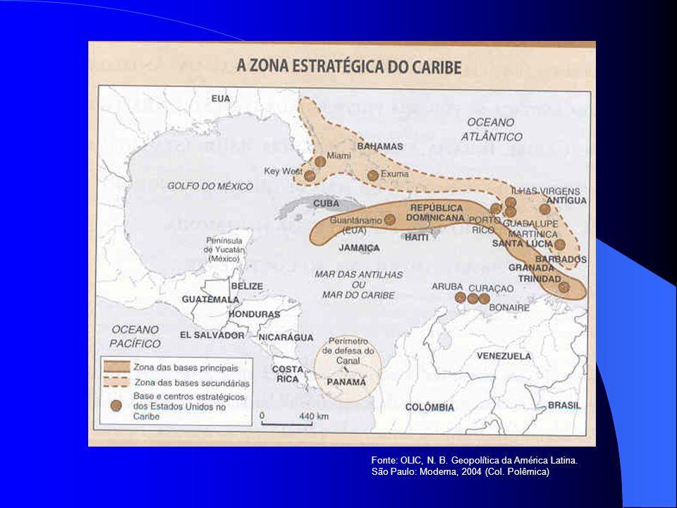 Fonte: OLIC, N. B. Geopolítica da América Latina