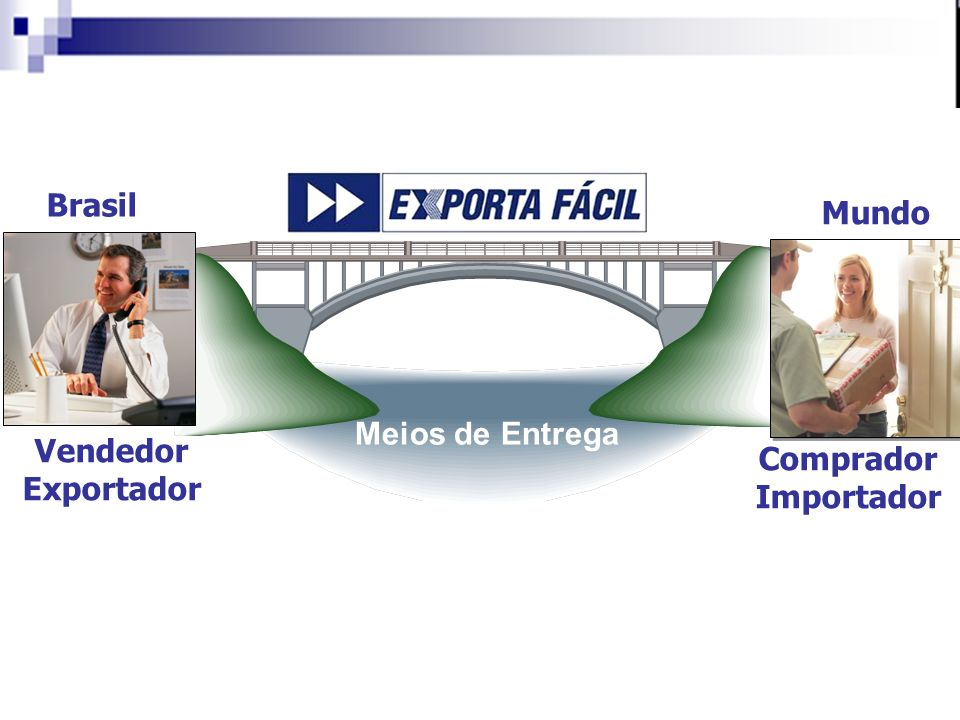 Brasil Mundo Meios de Entrega Vendedor Comprador Exportador Importador