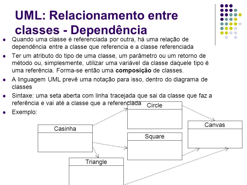 UML: Relacionamento entre classes - Dependência