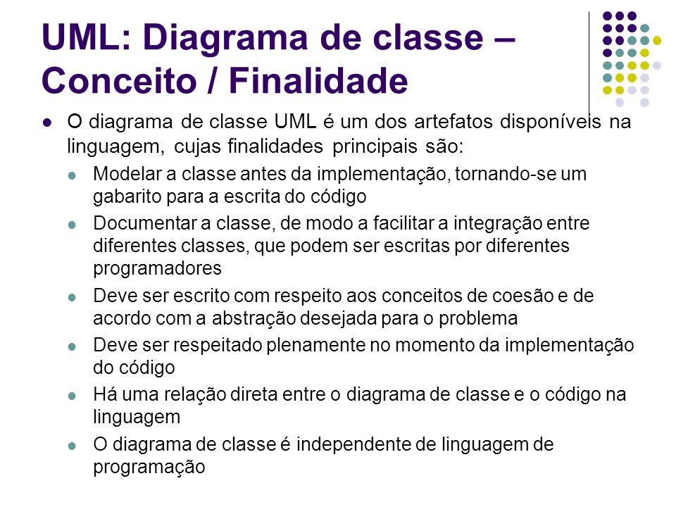 UML: Diagrama de classe – Conceito / Finalidade