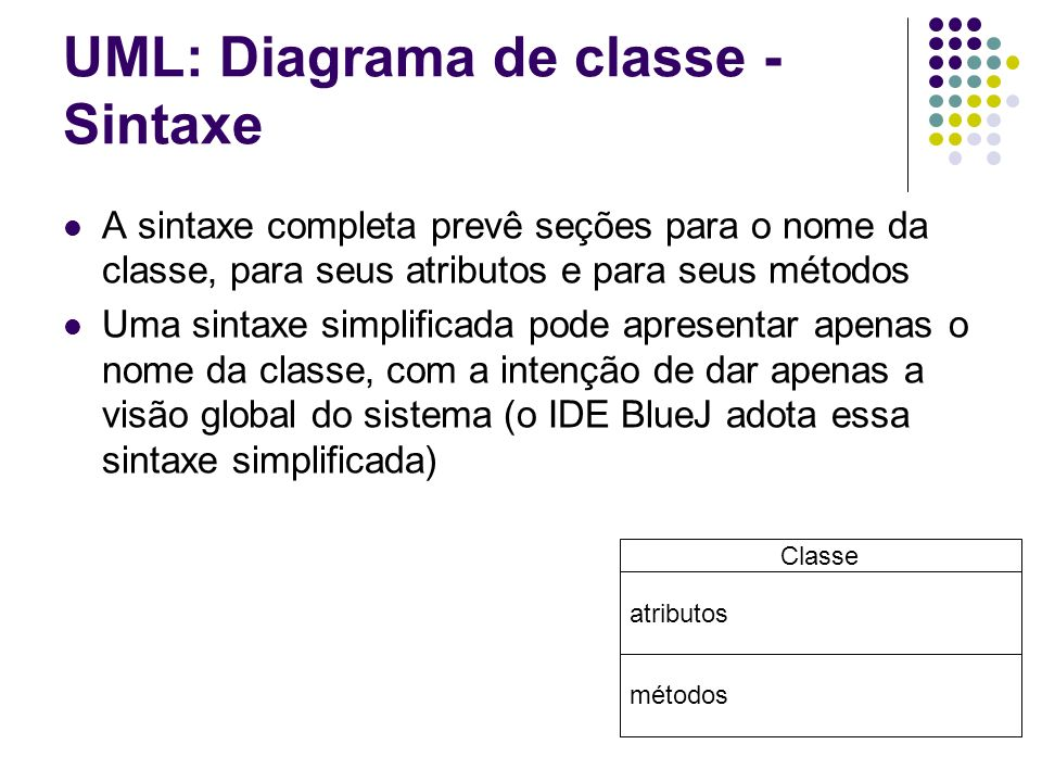 UML: Diagrama de classe - Sintaxe