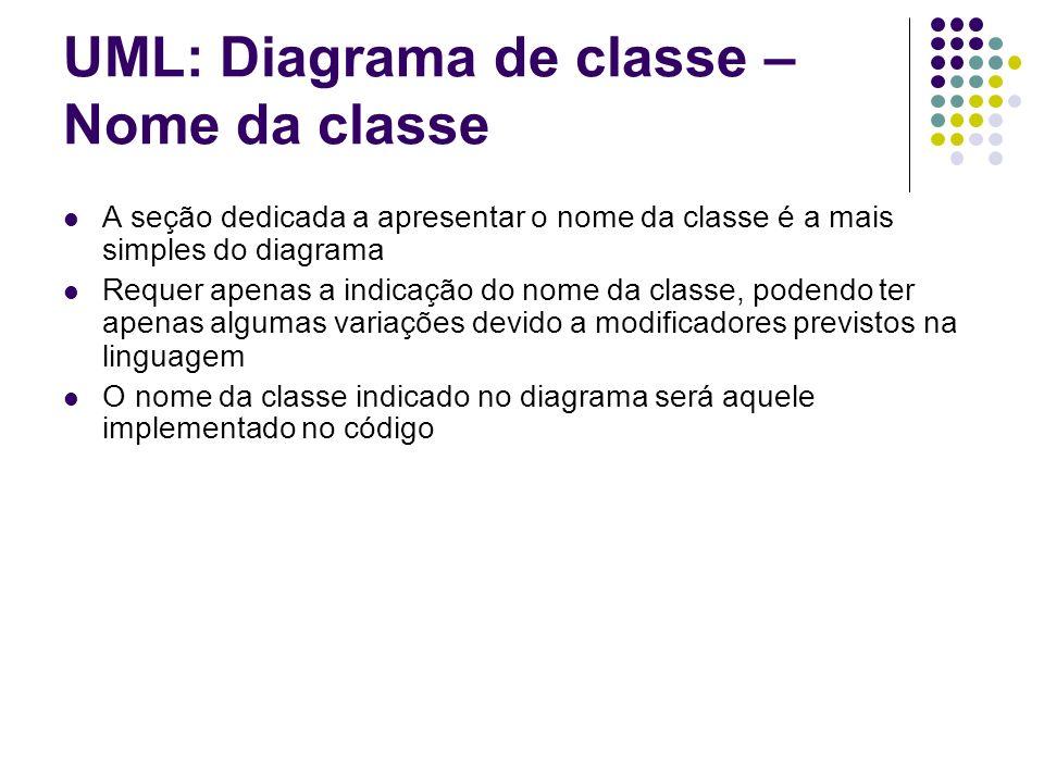 UML: Diagrama de classe – Nome da classe