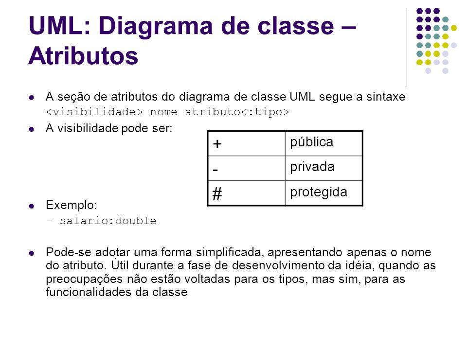 UML: Diagrama de classe – Atributos