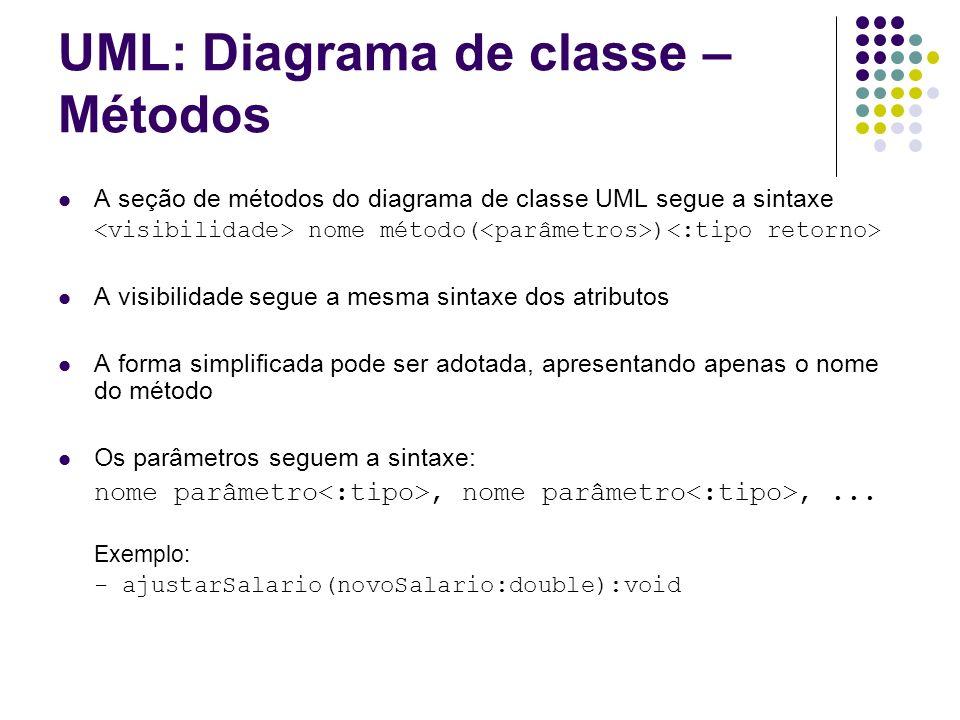UML: Diagrama de classe – Métodos