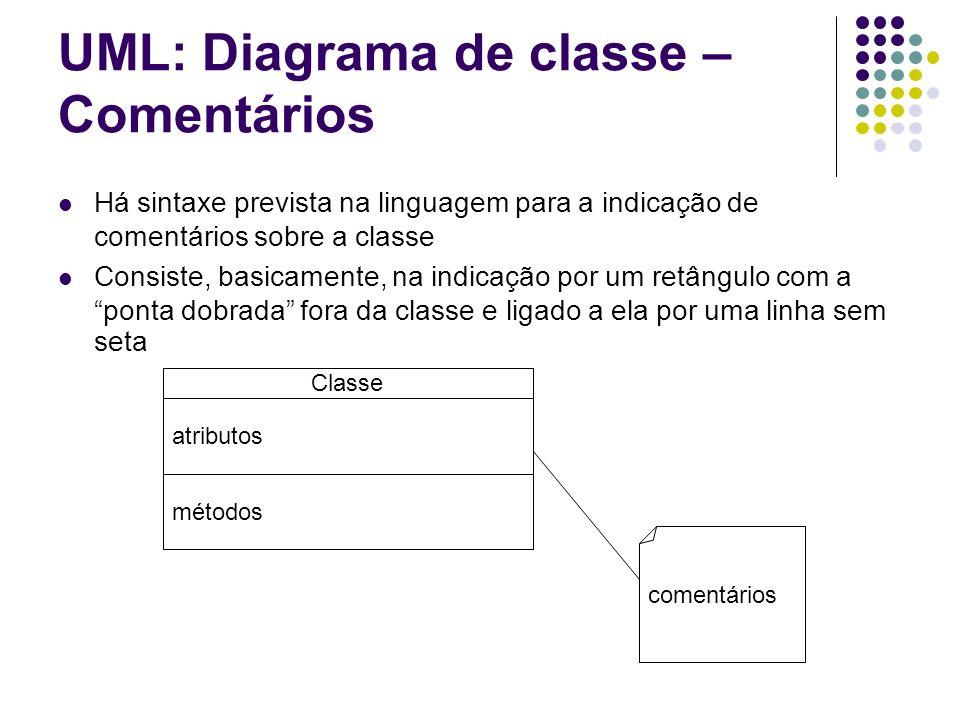 UML: Diagrama de classe – Comentários