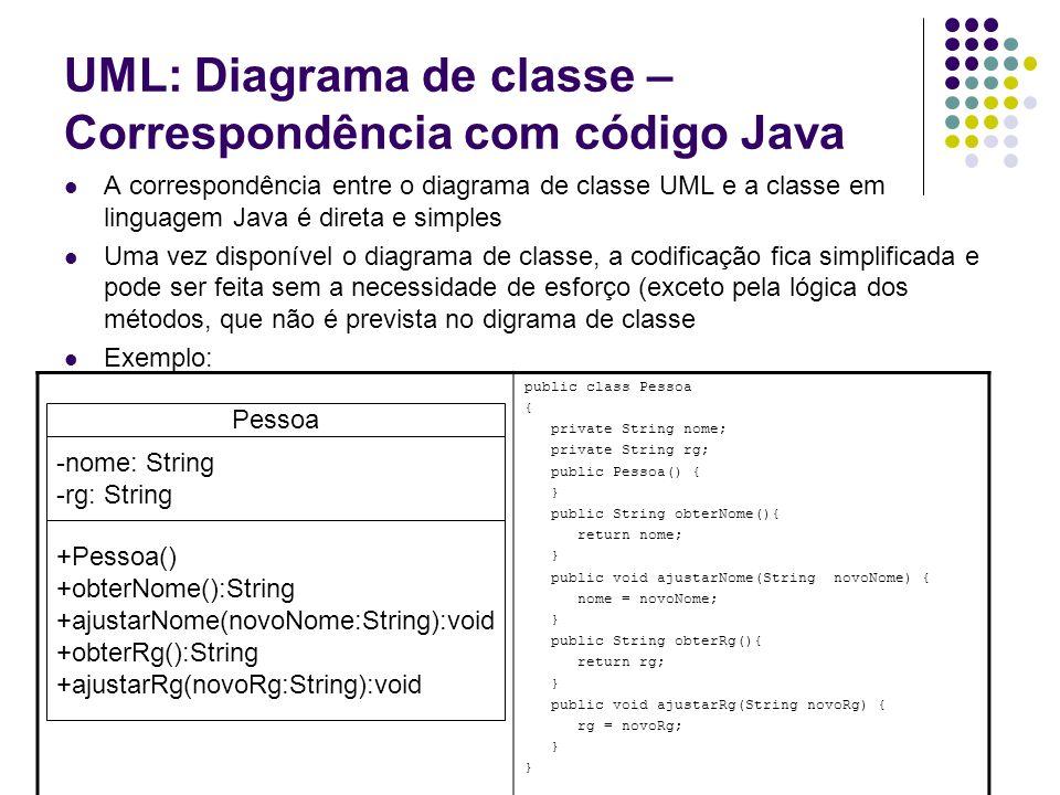 UML: Diagrama de classe – Correspondência com código Java