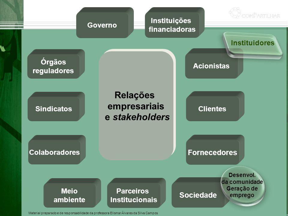 Relações empresariais e stakeholders