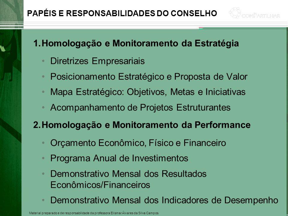 PAPÉIS E RESPONSABILIDADES DO CONSELHO