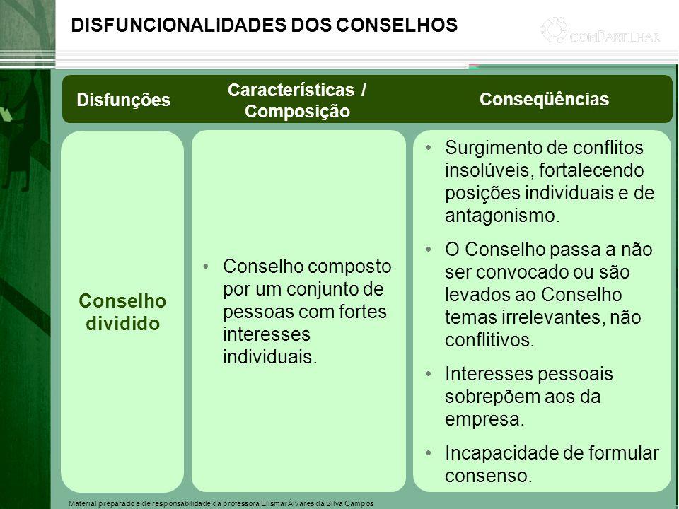 Características / Composição