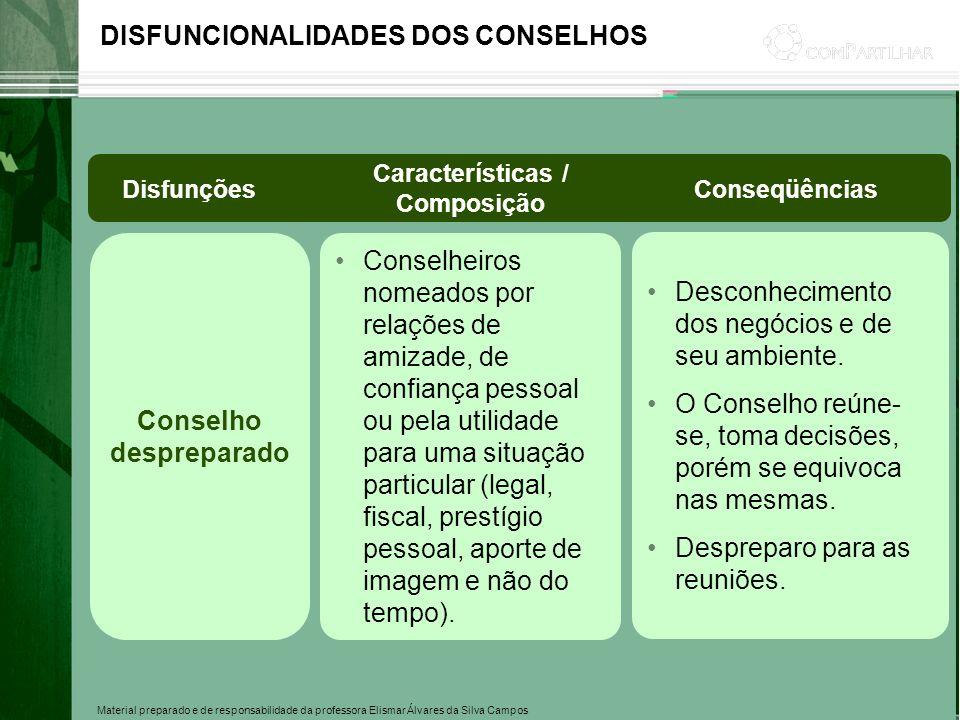 Características / Composição Conselho despreparado
