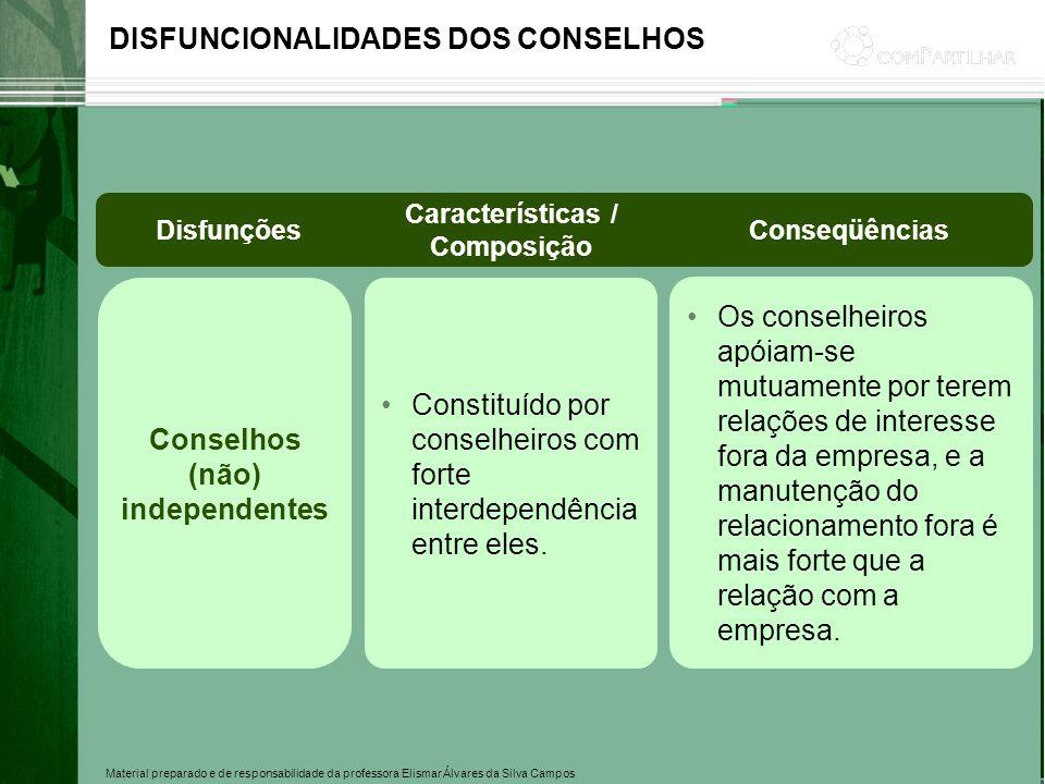Características / Composição Conselhos (não) independentes