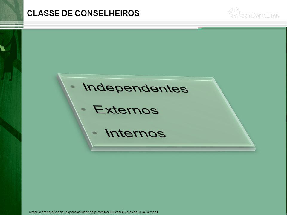 Independentes Externos Internos CLASSE DE CONSELHEIROS