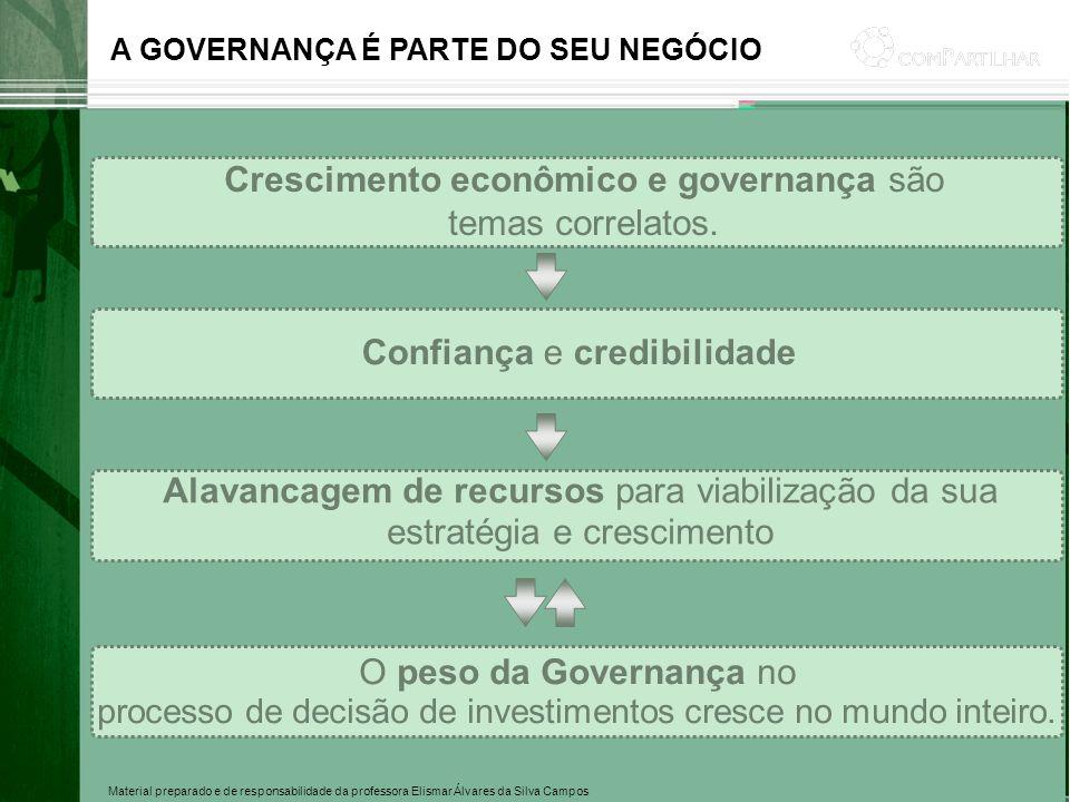 Crescimento econômico e governança são temas correlatos.