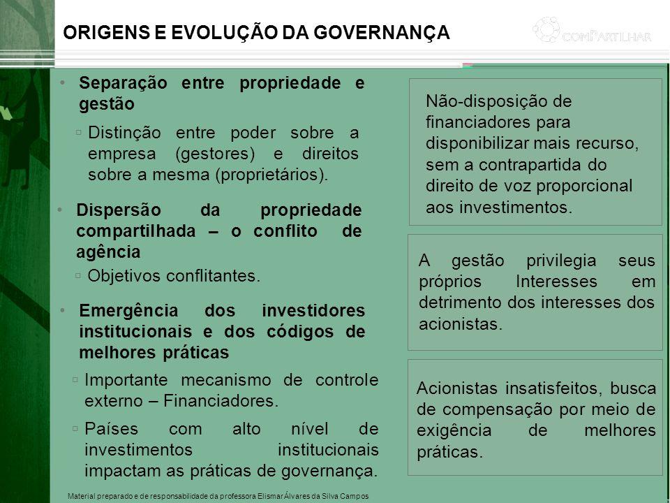 ORIGENS E EVOLUÇÃO DA GOVERNANÇA