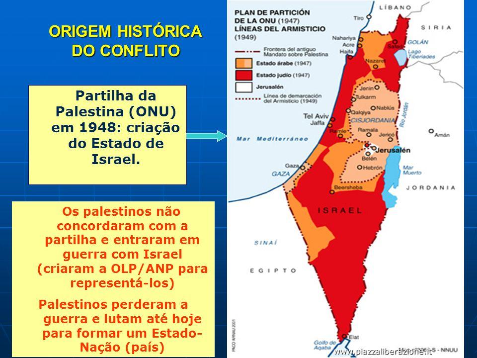 ORIGEM HISTÓRICA DO CONFLITO