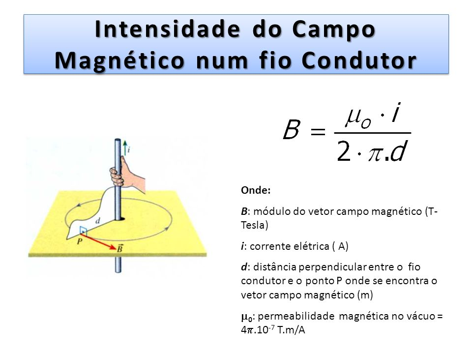 Intensidade do Campo Magnético num fio Condutor