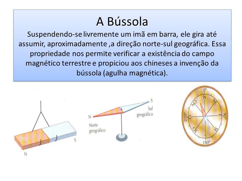 A Bússola Suspendendo-se livremente um imã em barra, ele gira até assumir, aproximadamente ,a direção norte-sul geográfica.