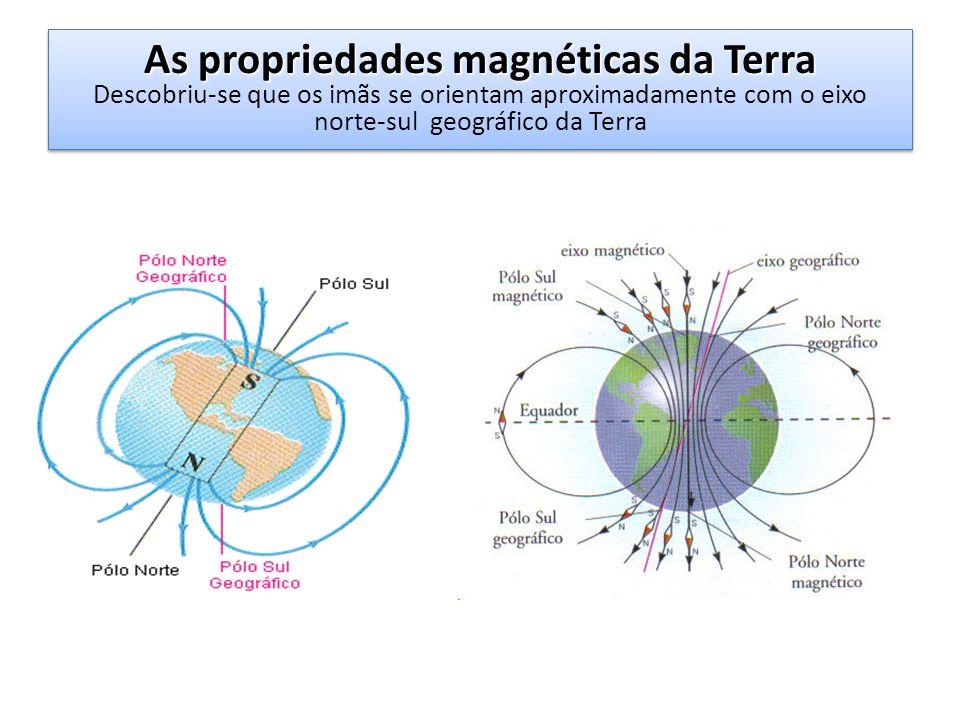 As propriedades magnéticas da Terra Descobriu-se que os imãs se orientam aproximadamente com o eixo norte-sul geográfico da Terra