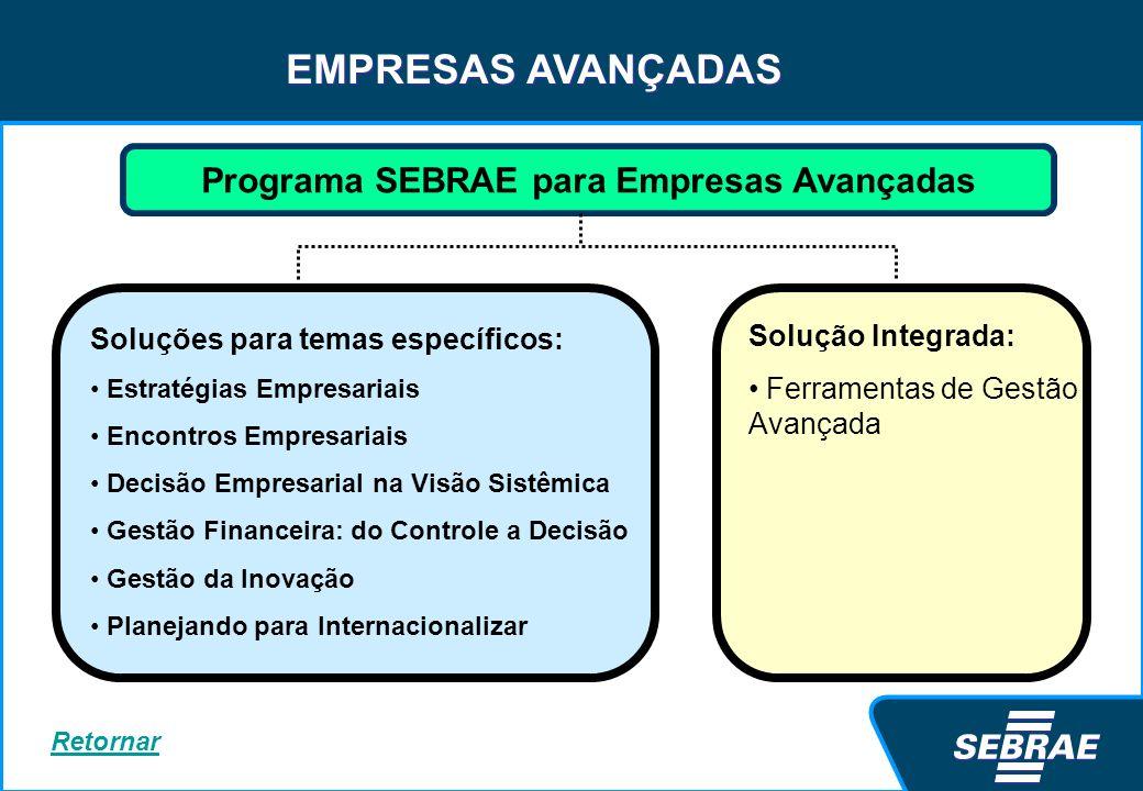 Programa SEBRAE para Empresas Avançadas