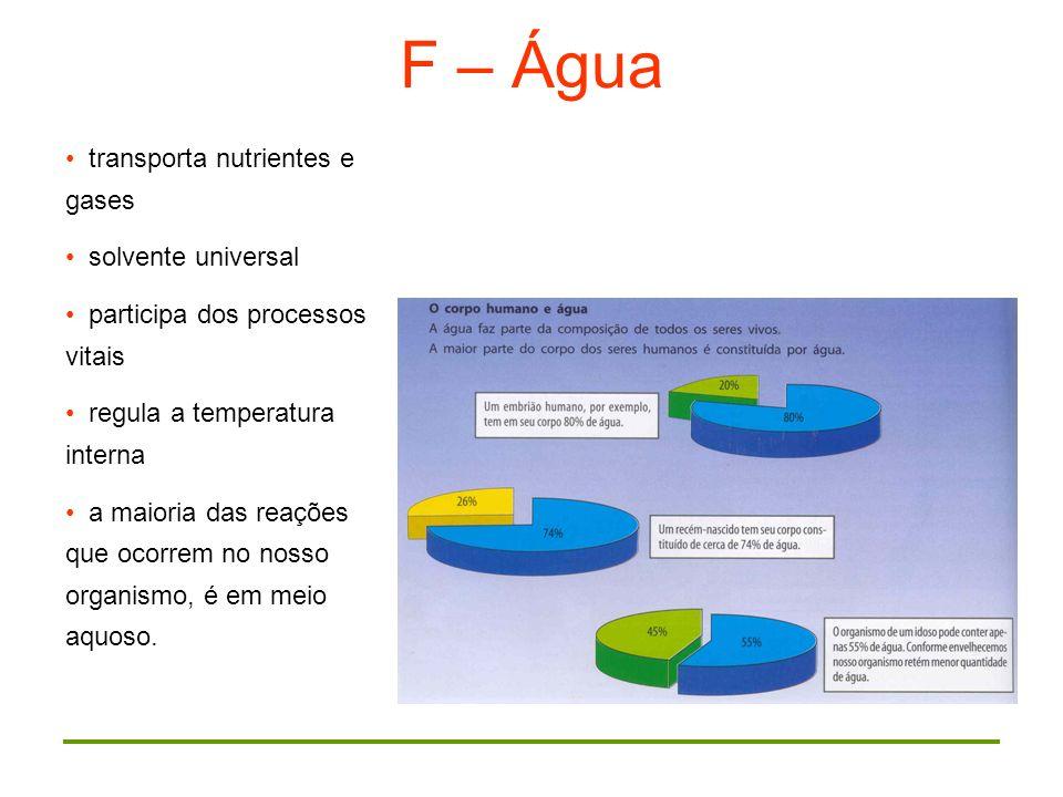 F – Água transporta nutrientes e gases solvente universal