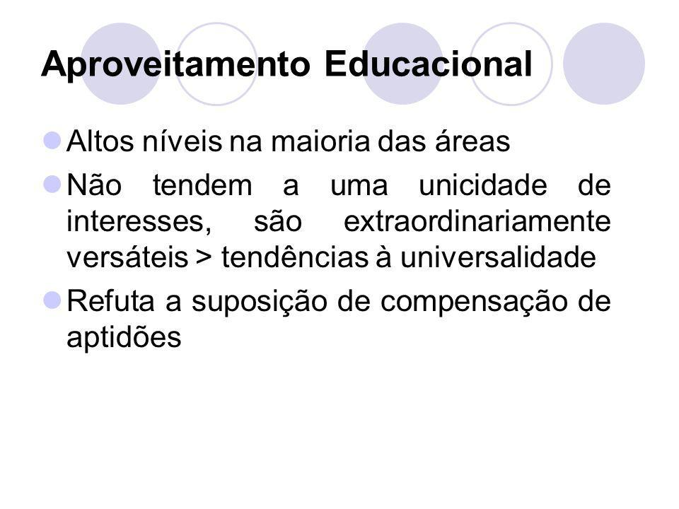 Aproveitamento Educacional