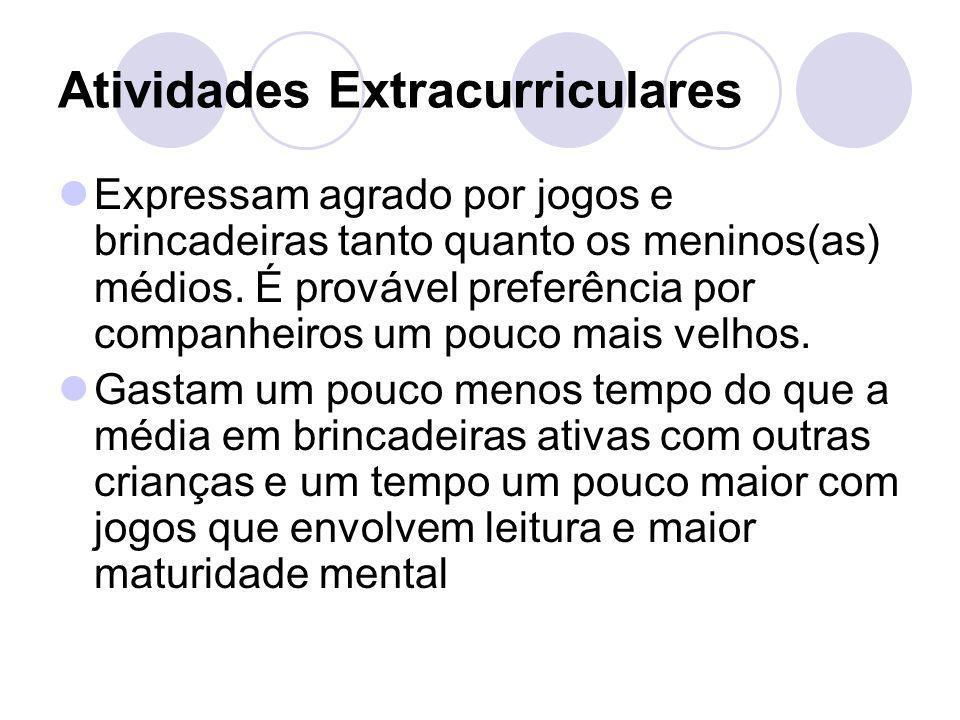 Atividades Extracurriculares