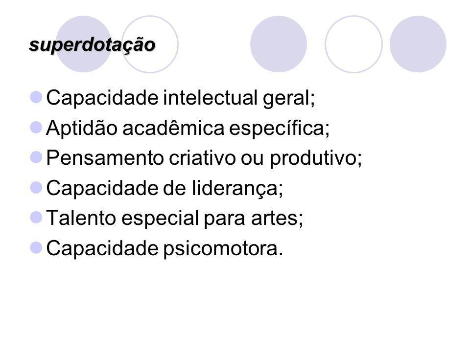 Capacidade intelectual geral; Aptidão acadêmica específica;