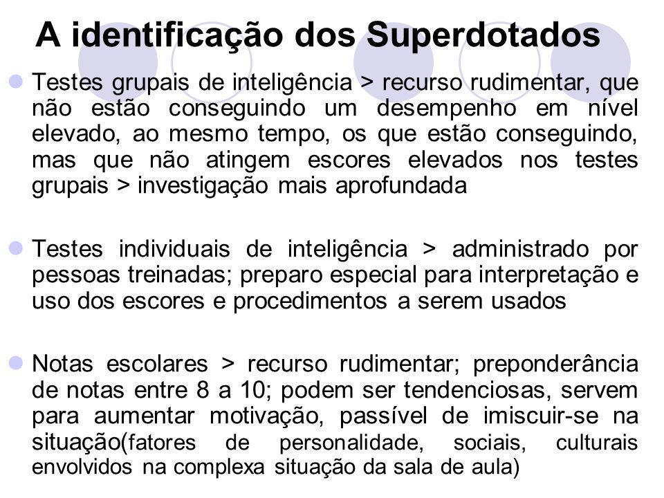 A identificação dos Superdotados