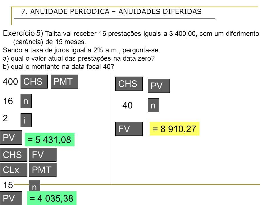 400 CHS PMT CHS PV 16 n 40 n 2 i FV = 8 910,27 PV = 5 431,08 CHS FV
